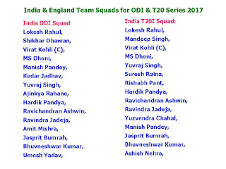 India & England Team Squads for ODI & T20 Series 2017,india team squad for odi with england,team team squad for t20 with england,india teams player,england team squad for odi,england team squad for t20,team squad for odi & t20 series 2017,India Team squad for England ODI & T20 Series 2017,England Team squad for India Tour ODI & T20 Series 2017,player list,england team for odi with india,indian t20 team player,team list,cricket,india vs england 2017 India Team squad for England ODI & T20 Series 2017  England Team squad for India Tour ODI & T20 Series 2017   Click here form for more detail..  India Team Squad  Lokesh Rahul,  Shikhar Dhawan,  Virat Kohli (C), MS Dhoni,  Manish Pandey,  Kedar Jadhav,  Yuvraj Singh,  Ajinkya Rahane, Hardik Pandya,  Ravichandran Ashwin,  Ravindra Jadeja,  Amit Mishra,  Jasprit Bumrah,  Bhuvneshwar Kumar,  Umesh Yadav, Suresh Raina, Ashish Nehra,  England Team Squad Moeen Ali,  Jonny Bairstow, Jake Ball, Sam Billings, Jos Buttler,  Liam Dawson, Alex Hales, Eoin Morgan (C), Liam Plunkett, Adil Rashid, Joe Root, Jason Roy, Ben Stokes, David Willey, Chris Woakes,Chris Jordan,