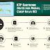Cara Cepat Daftar KTP EL Hanya dengan KK