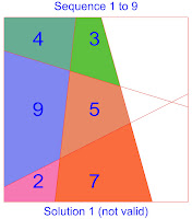 order 3 area magic square solution 1 sequence 1 to 9