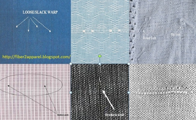 Fabric defects or faults in textile