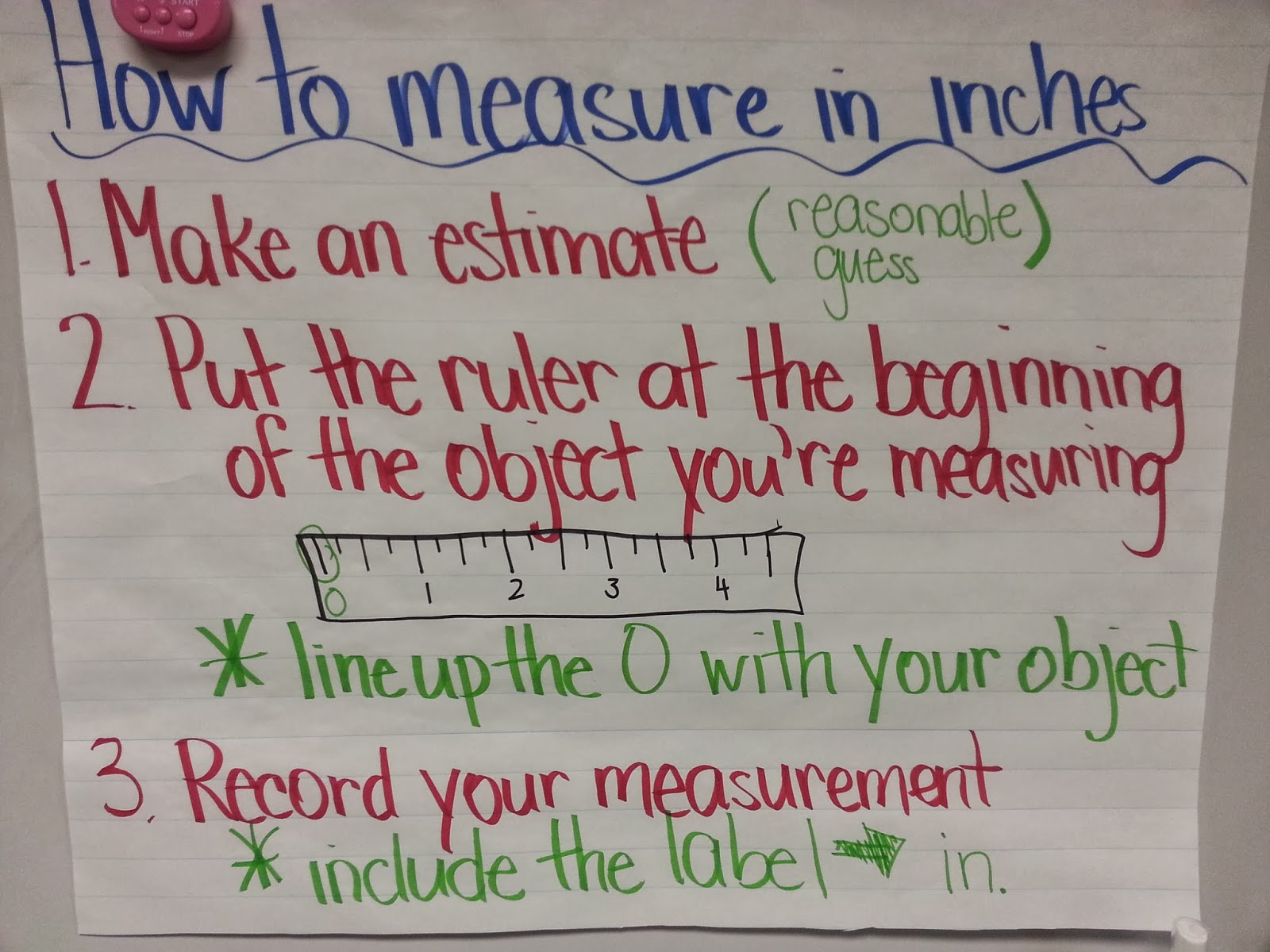 Five For Friday Anchor Chart Edition