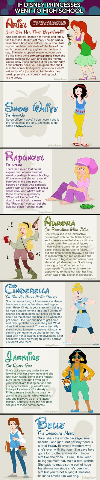 When Disney Princesses Go To High School