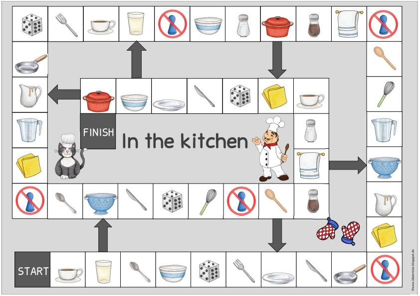 Kitchen Table Deutsch übersetzung Studioniftyse Englisch