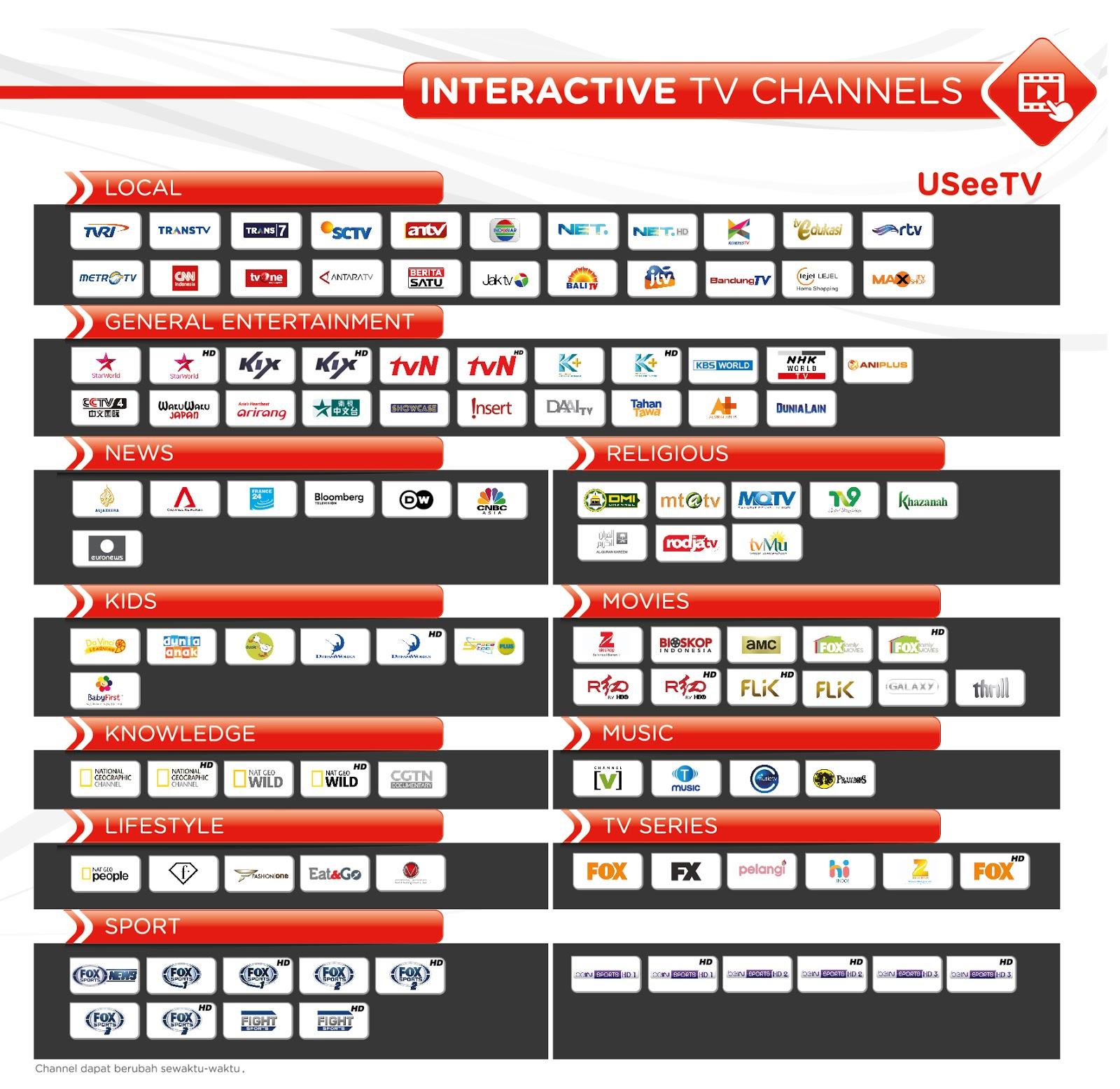 Marketing Sales Indihome Telkom Banjarmasin Dan Kalimantan Selatan