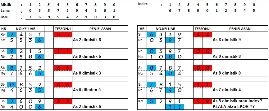 result togel 18 januari 2018