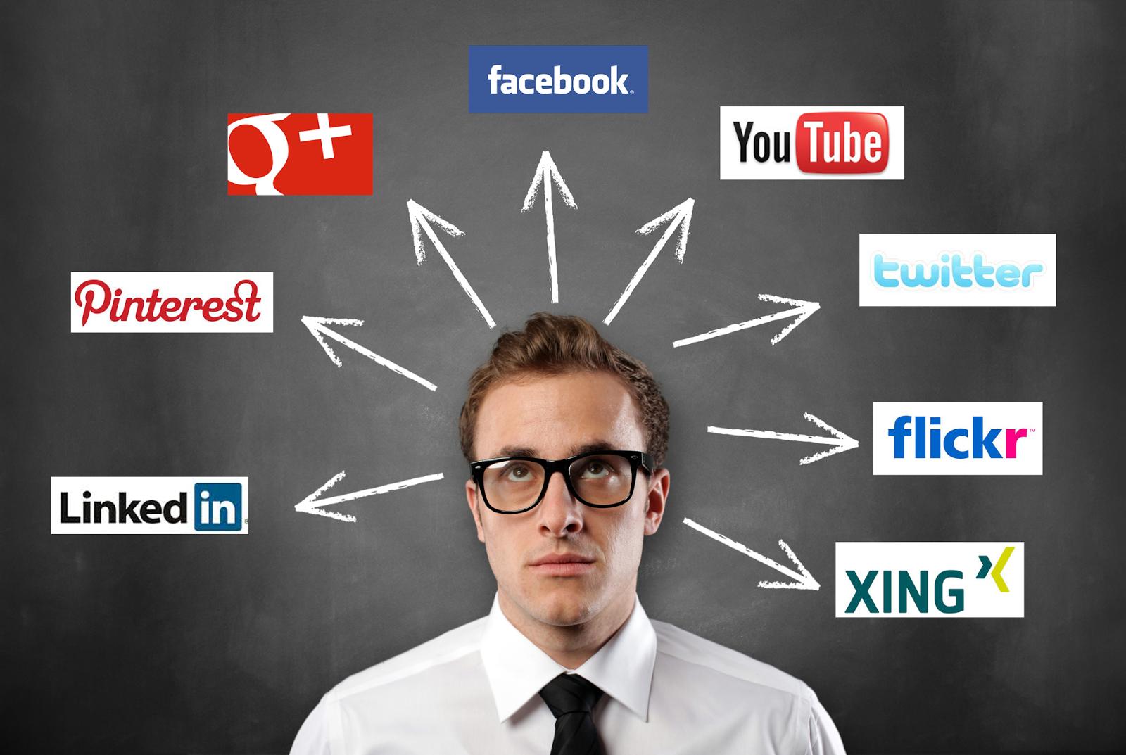 Social Media Marketing Süditrol