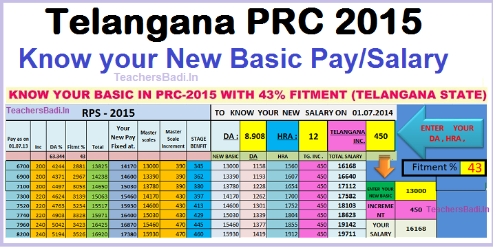 10th PRC Fitment at 43% to Telangana State Employees, Know your Basic Pay, Pay Fixation Calculator, Ready Reckener Table, PRC 2015, Telangaan PRC, TS RPS 2015 Telangana Employees Can Get 43% Fitment, KCR Announces PRC with 43%  Fitment for TS Employees, KCR Makes Govt Staff Happy,