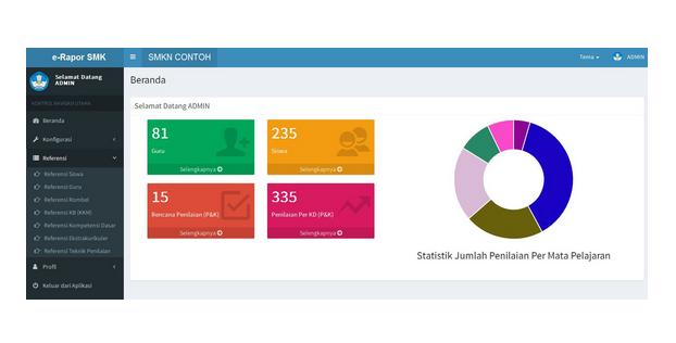 Download Aplikasi e-Raport SMK Dari Direktorat Pembinaan SMK