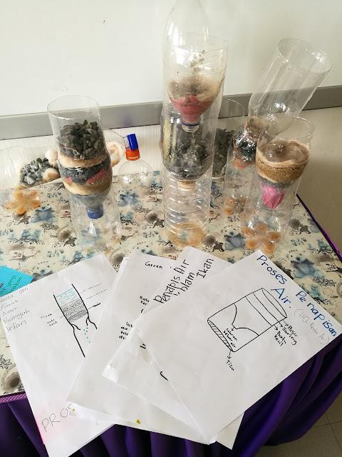 Pembelajaran berasaskan projek : Mencipta Penapis Air