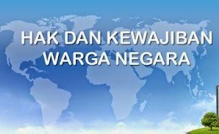 Hak, Kewajiban dan Tanggung Jawab Warga Negara Indonesia