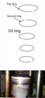 Gambar cara pasang ring piston