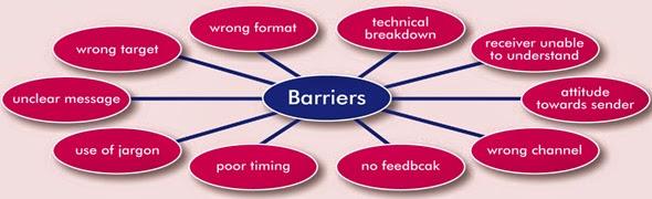 Disability Characteristics & Accommodations