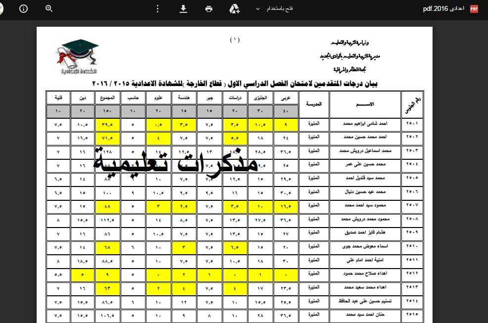 نتيجة اعدادية الخارجة 2016 ملف pdf