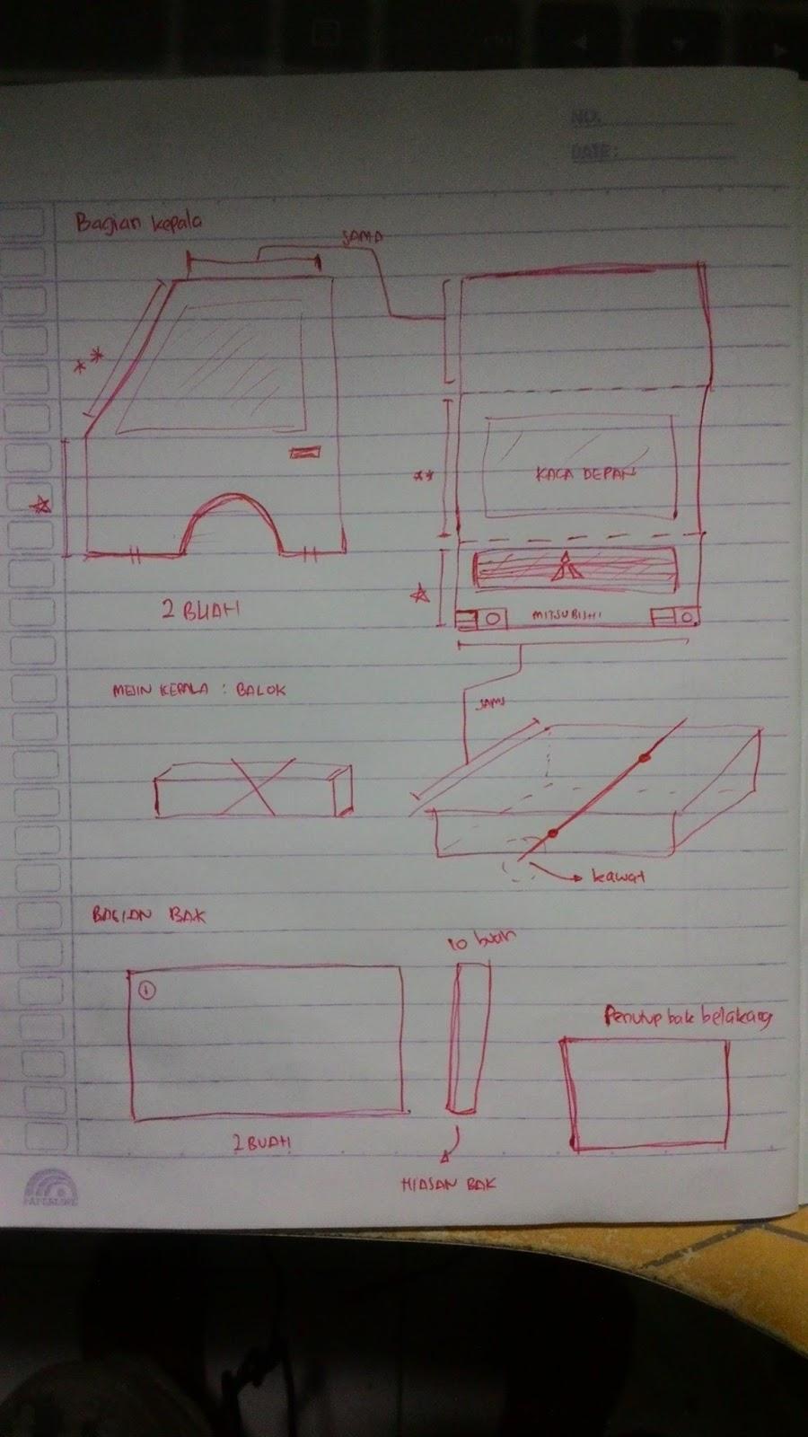 Kumpulan Contoh Gambar Sketsa Miniatur Truk Informasi Masa Kini