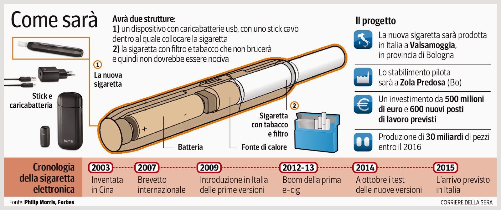 Nuova sigaretta elettronica 2016: come è fatta, funziona? Le novità