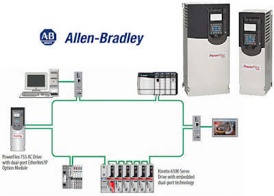 Allen-Bradley PowerFlex 755 AC Drives
