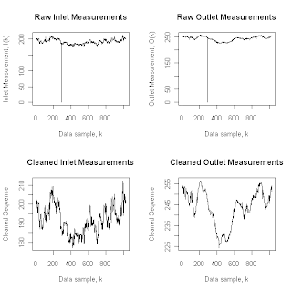 Cleaning time-series and other data streams