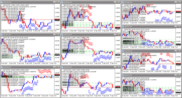 Come To My Trading Room Free Download