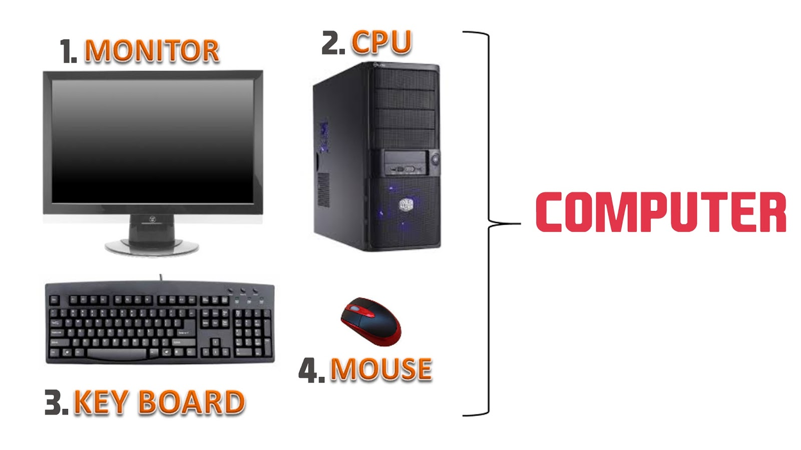 What Is Computer Amp Main Parts Of The Computer