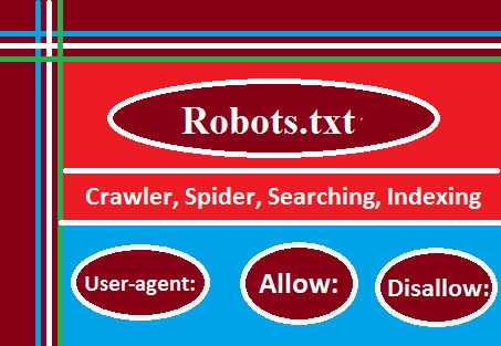 http://www.wikigreen.in/2015/03/robotstxt-creating-editing-need-use-and.html