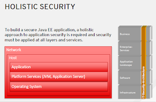 An overview about the holistic approach to application security