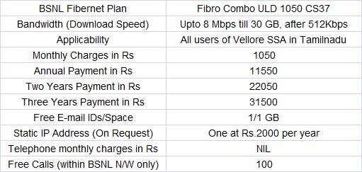 BSNl Vellore FiberNet Plan Tariff