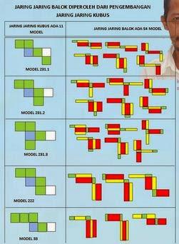 54 Contoh Gambar Jaring-jaring Balok Terlengkap