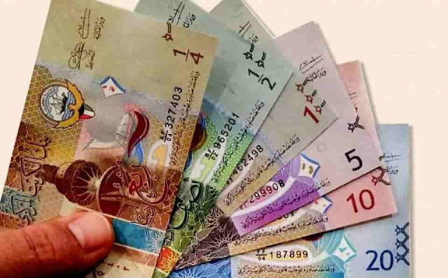 TOP 15 STRONGEST CURRENCIES OF THE WORLD