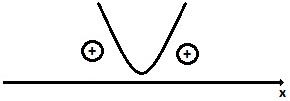 estudo sinal inequação segundo grau 3