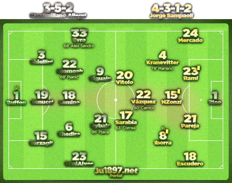 Liga prvaka 2016/17 / 1. kolo / Juventus - Sevilla 0:0 (0:0)