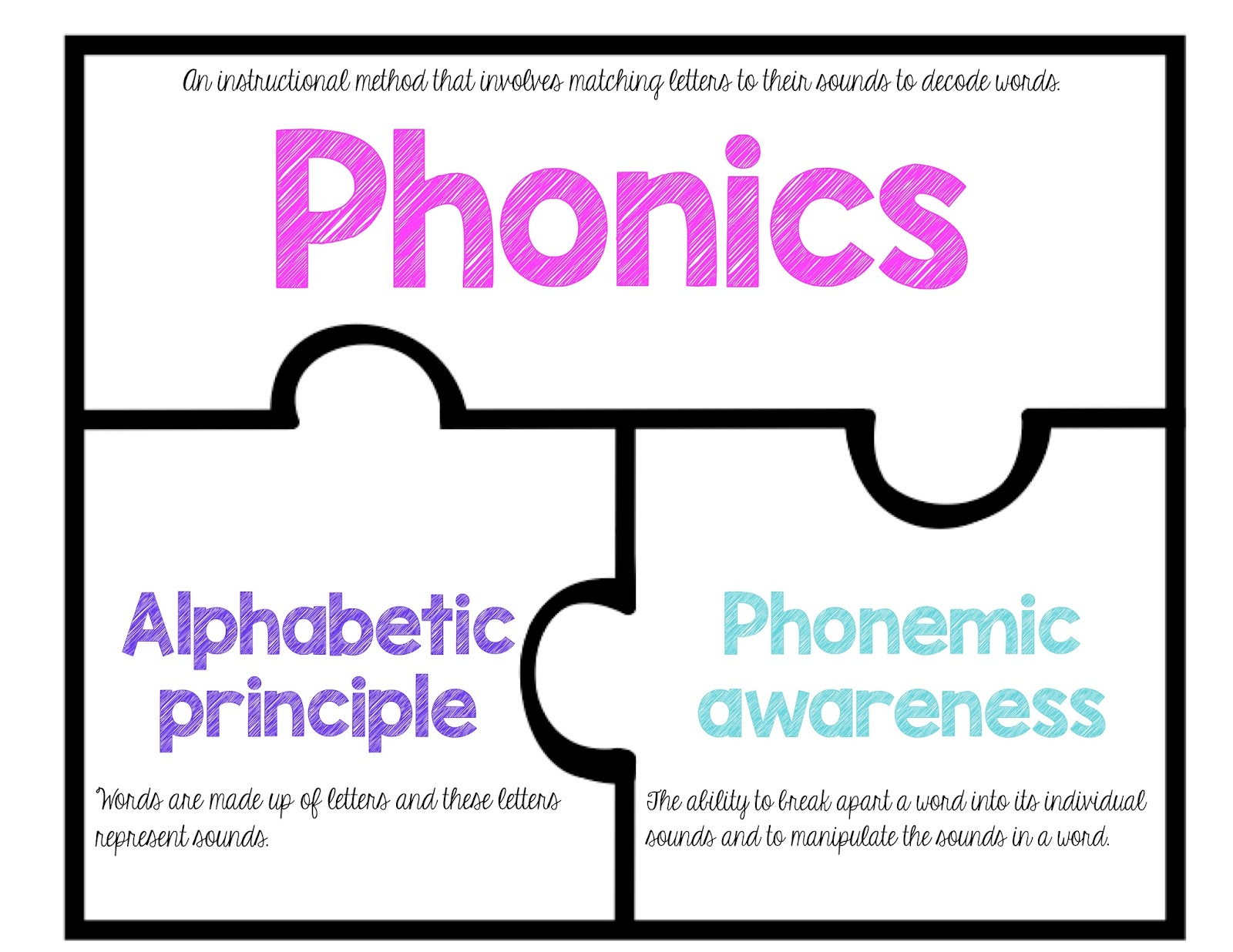 Sarah S First Grade Snippets All About Phonemic Awareness