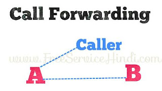 call-divert-or-call-forwarding-explained