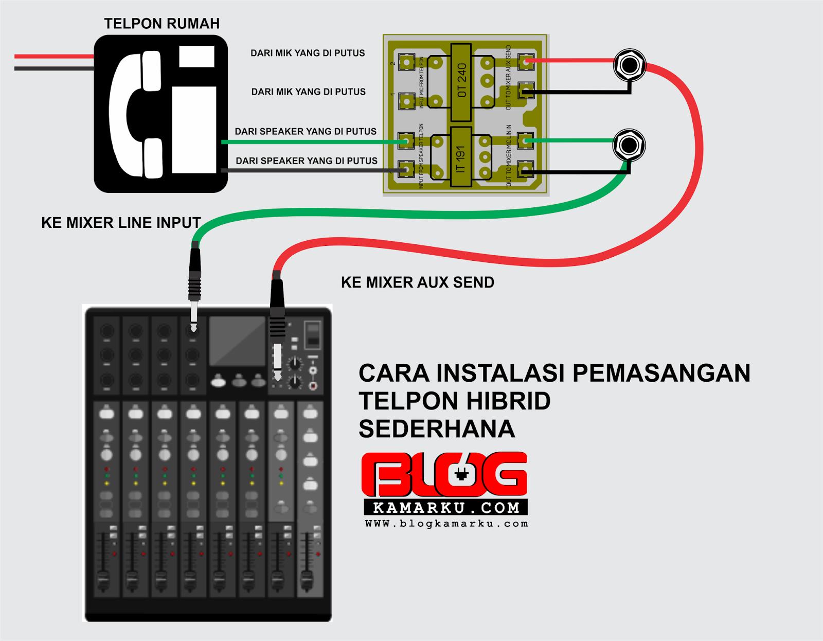 Pcb Layout Gitar Effeck Litle Angle Stombox Tone Control Mono Modifikasi Dan Assesoris Cara Membuat Telpon Hybrid On Air Sederhana