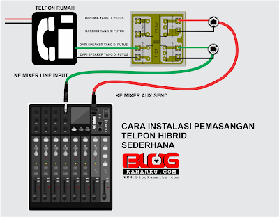 Cara membuat telpon hybrid On air Sederhana