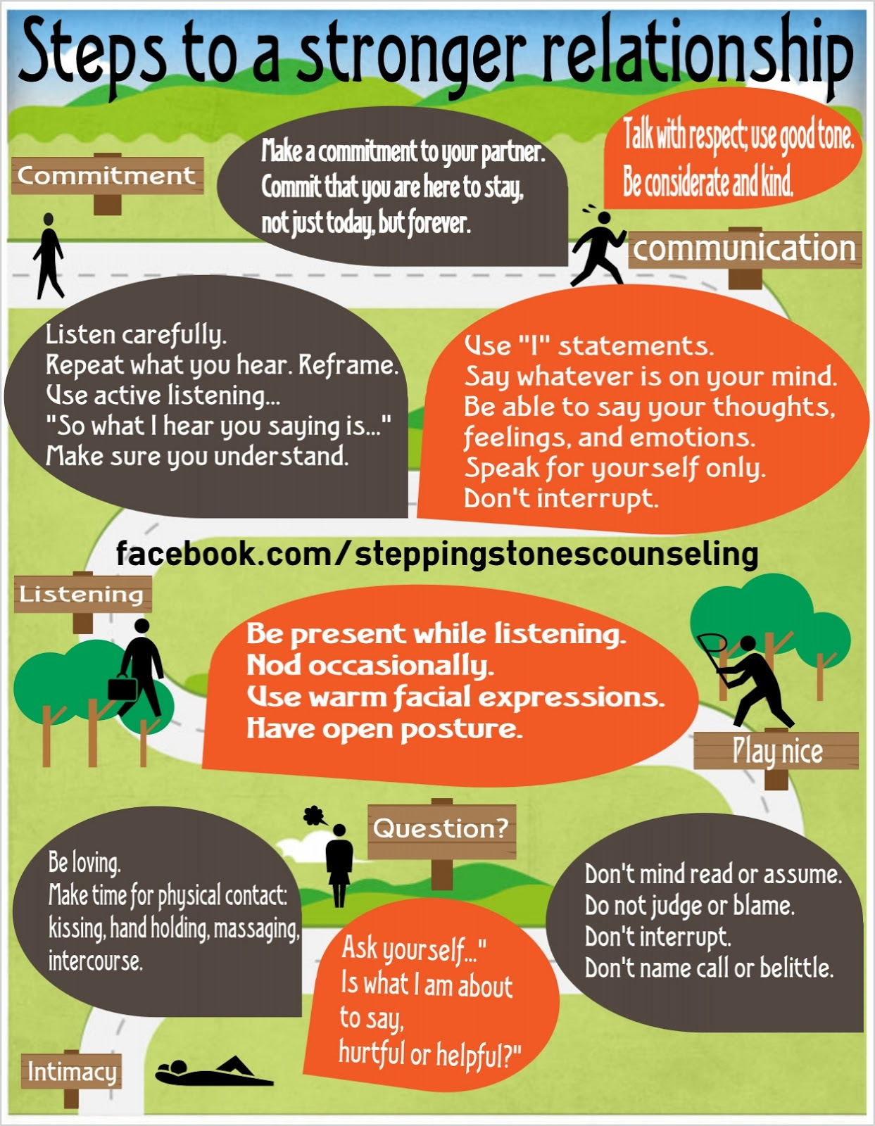 Stepping Stones Professional Counseling Steps To A