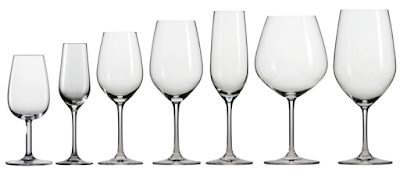 Are differing styles of wine glasses really important?