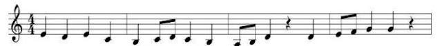 Dạy đàn violin - Cách đọc bản nhạc nhanh hơn khi học violin