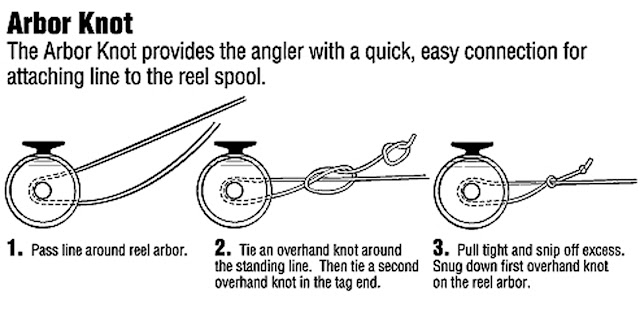 Angling How To Attach Line To Your Fishing Reel