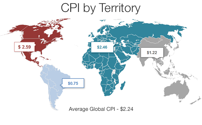 mobile cost per install country territories