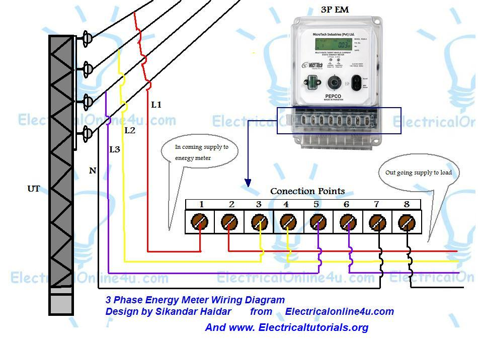 3 Phase Energy Meter Connection kWh Explanation