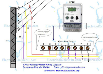 ct kwh meter wiring diagram ct image wiring diagram house wiring 3 phase the wiring diagram on ct kwh meter wiring diagram