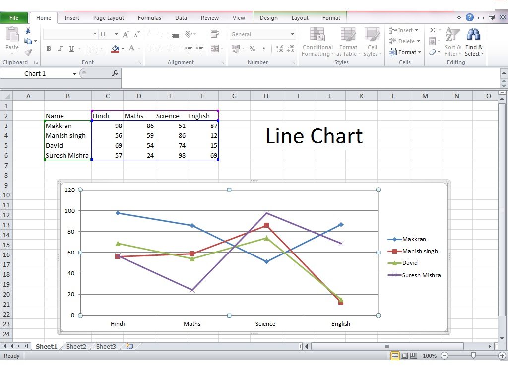 Charts In Excel Mad About Computer