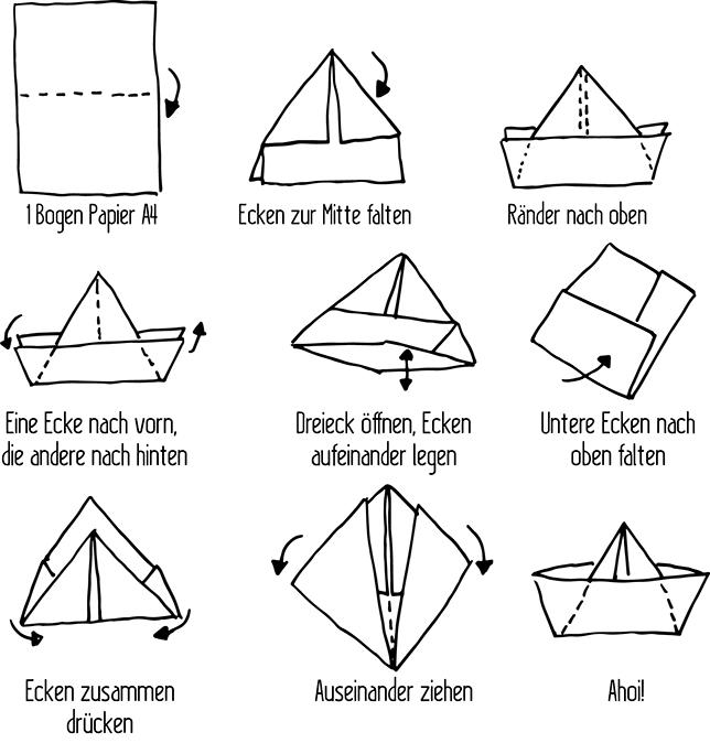 Ynas Design Blog, Schiffchen aus Papier, DIY, Faltanleitung