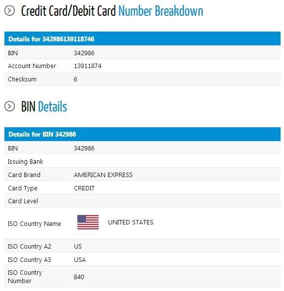 Cvv credit card details