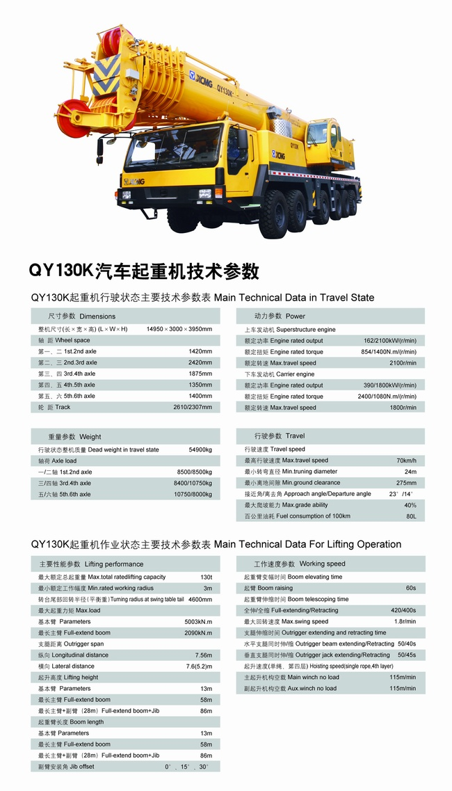 Related post also xcmg qy  hydraulic truck crane ton cranepedia rh
