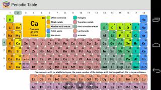 Periodic Table Premium APK