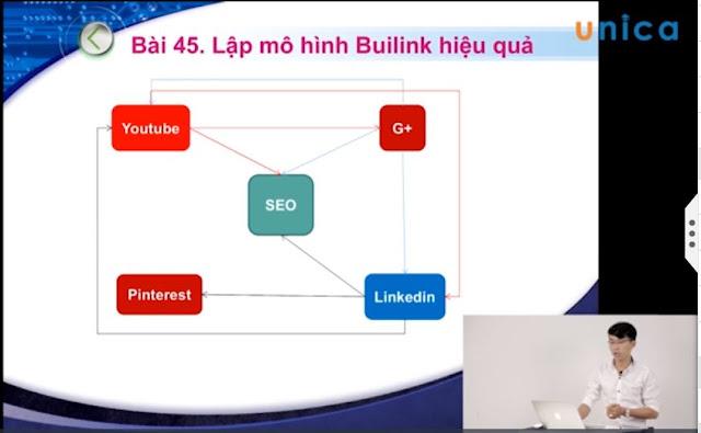 đánh giá khóa học SEO online trên Unica của Đình Tỉnh