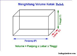 Balok dan Rumus volume balok - berbagaireviews.com