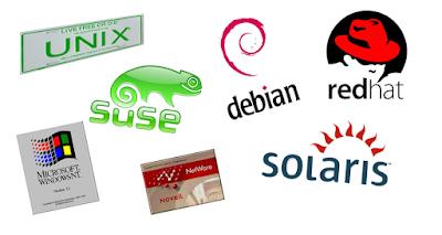 Pengertian dan Macam-macam Sistem Operasi Jaringan