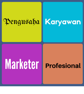 http://www.saprinmantali.com/2017/03/strategi-beli-rumah-setiap-tahun-tanpa.html